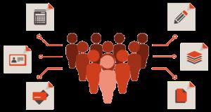 Supply Chain IT Procurement
