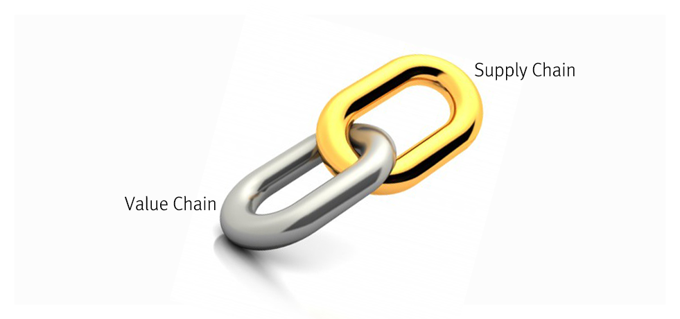 The Supply Chain and the Value Chain: The Same but Different?